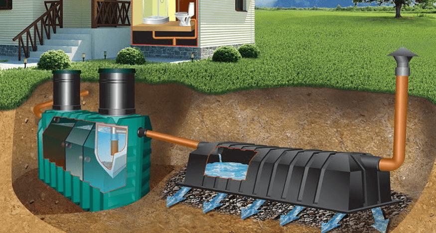 Автономные канализации своими руками